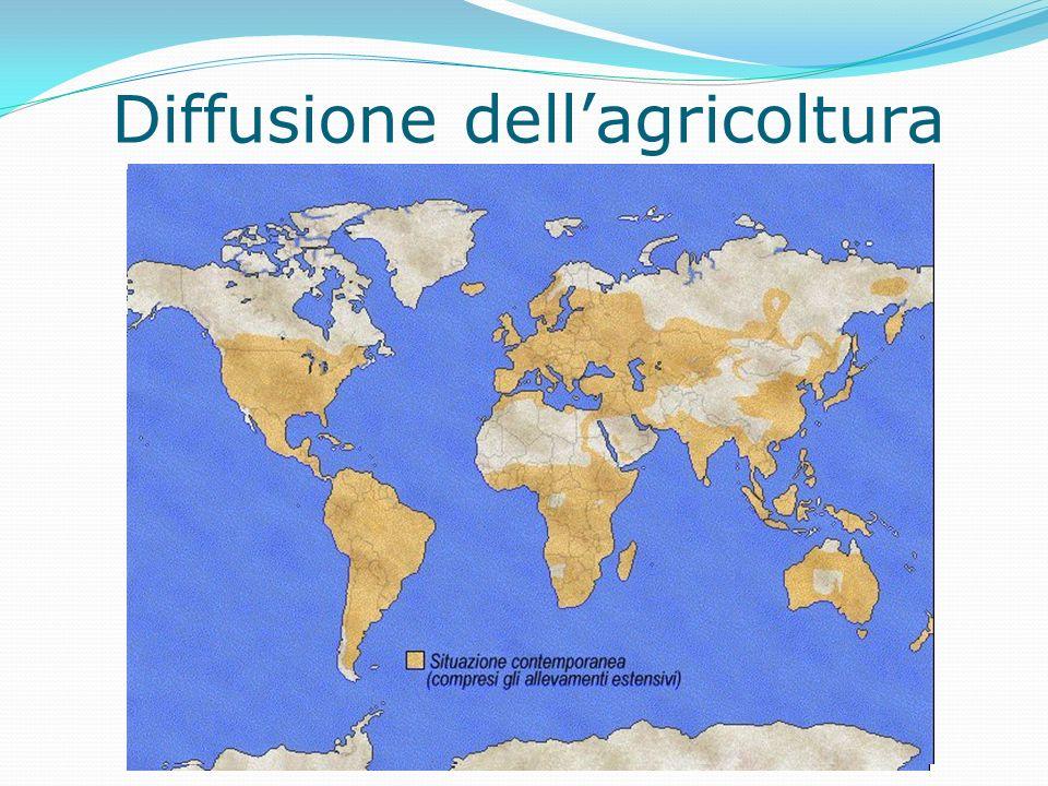 Diffusione dell'agricoltura