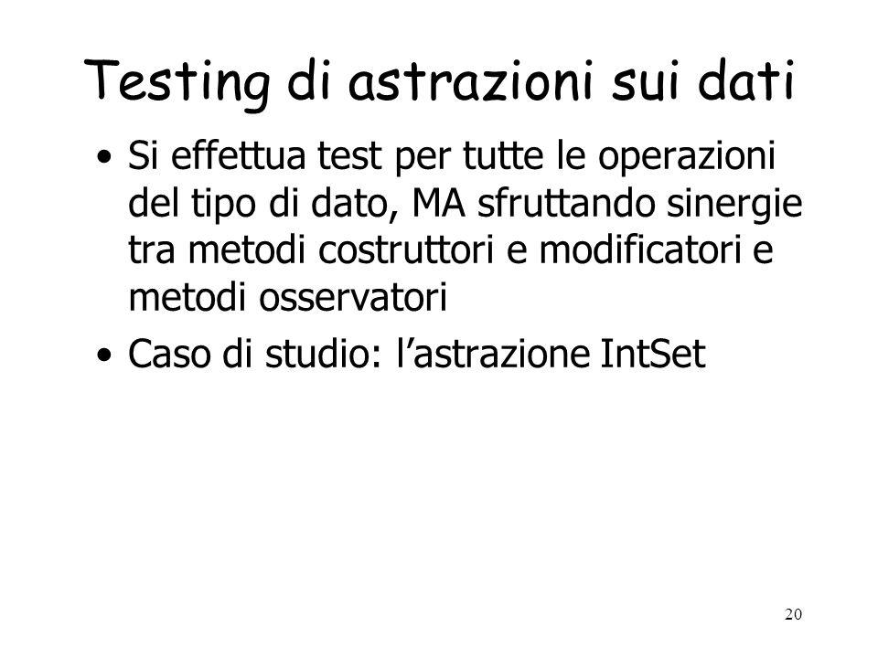 Testing di astrazioni sui dati