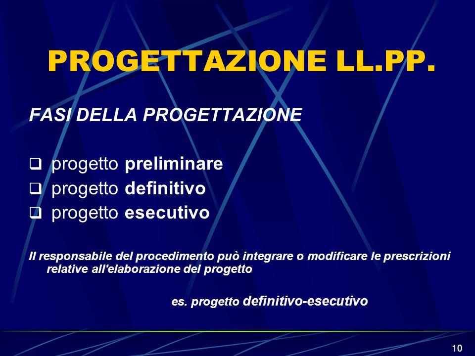 PROGETTAZIONE LL.PP. FASI DELLA PROGETTAZIONE progetto preliminare