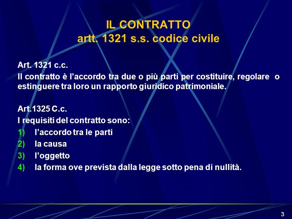 IL CONTRATTO artt. 1321 s.s. codice civile