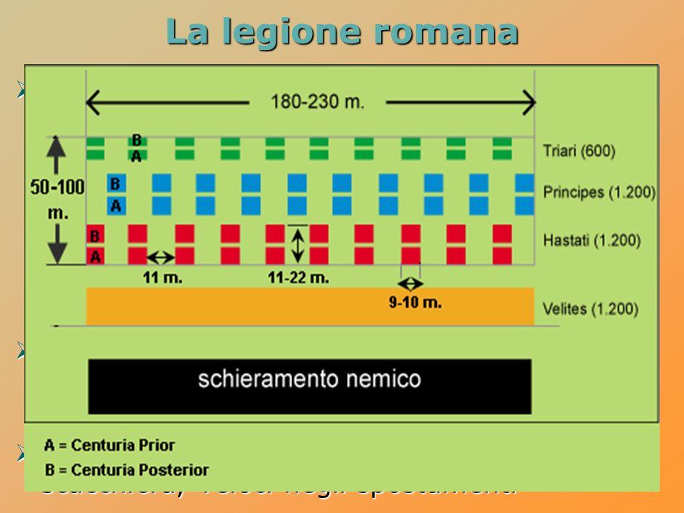 La legione romana dopo le guerre sannitiche (combattute su terreni impervi) la legione viene schierata su quattro file: