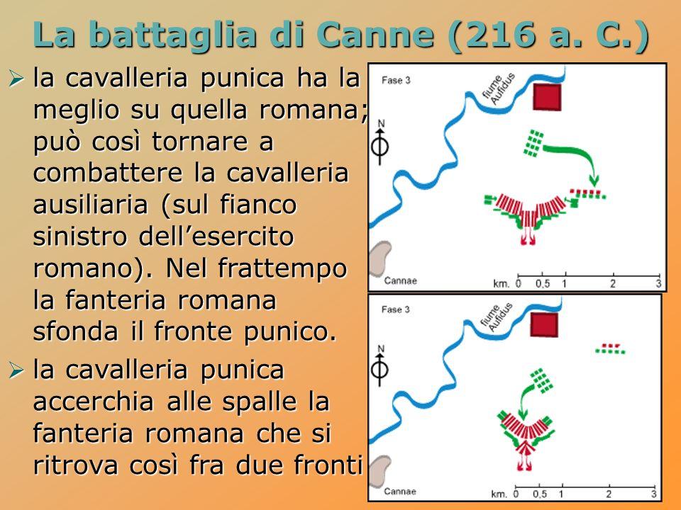 La battaglia di Canne (216 a. C.)