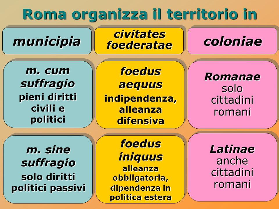 Roma organizza il territorio in