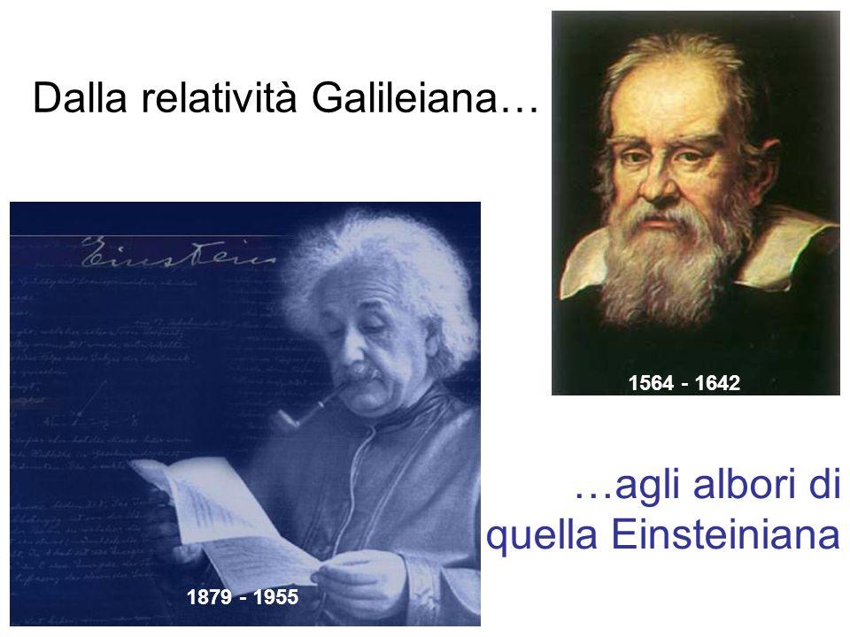 Dalla relatività Galileiana…