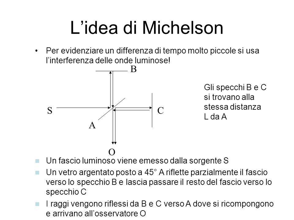 L'idea di Michelson S A B C O