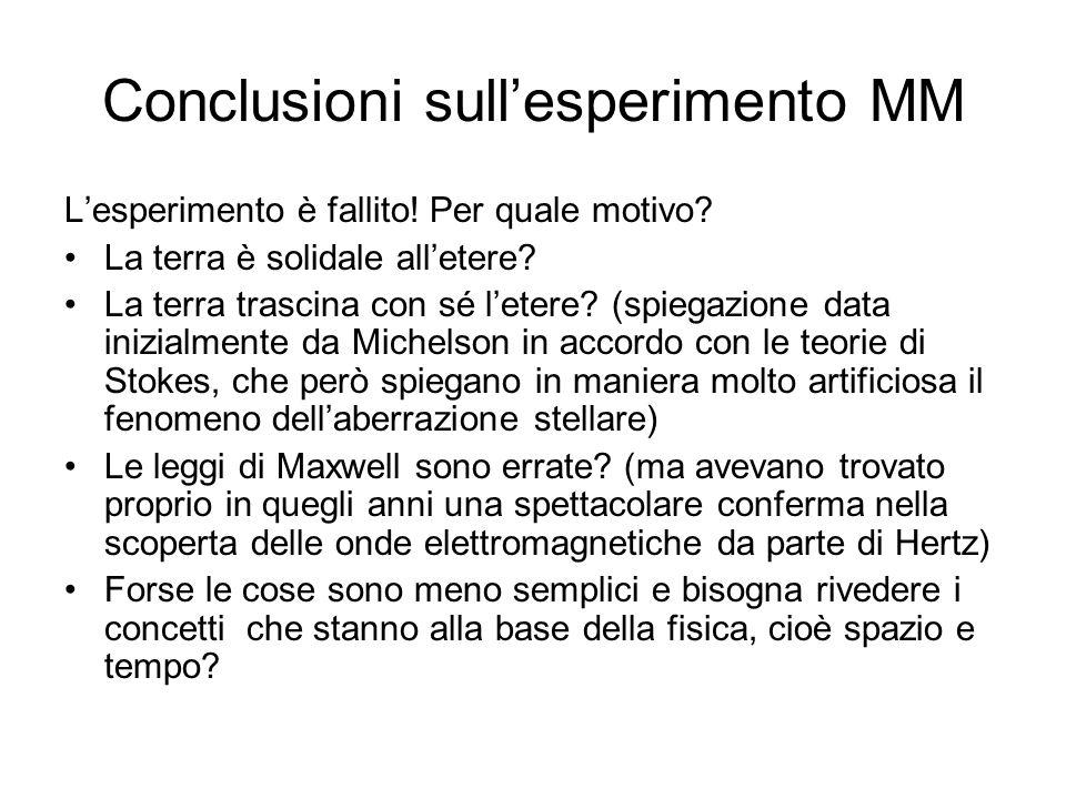 Conclusioni sull'esperimento MM