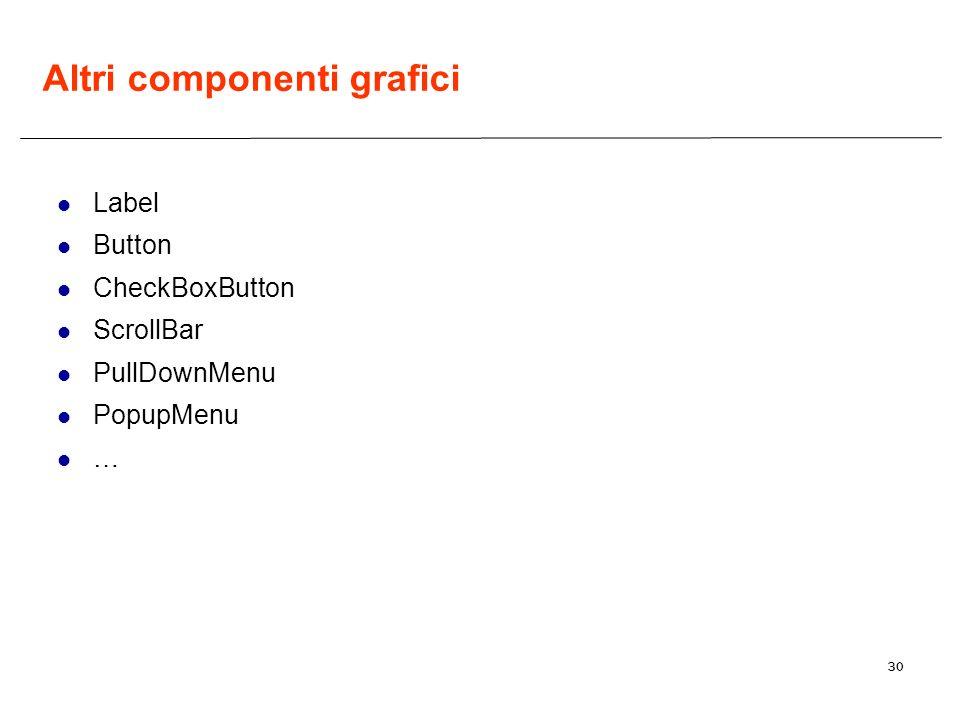 Altri componenti grafici