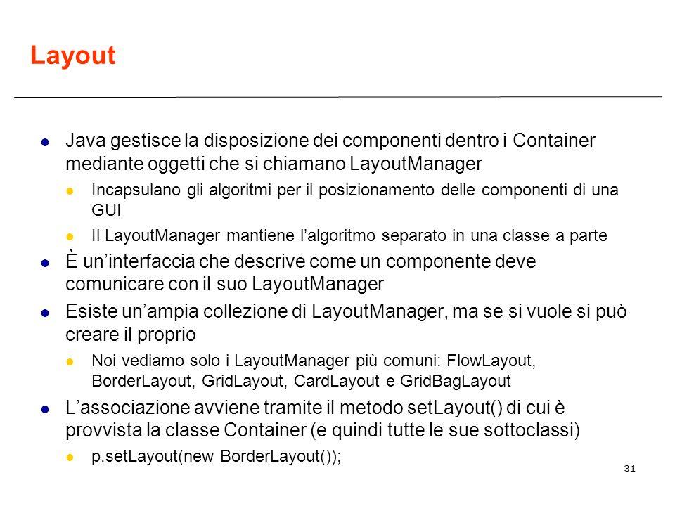 Layout Java gestisce la disposizione dei componenti dentro i Container mediante oggetti che si chiamano LayoutManager.