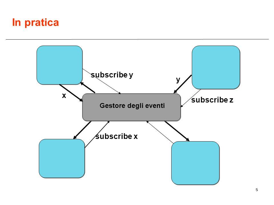 In pratica subscribe y y x subscribe z subscribe x