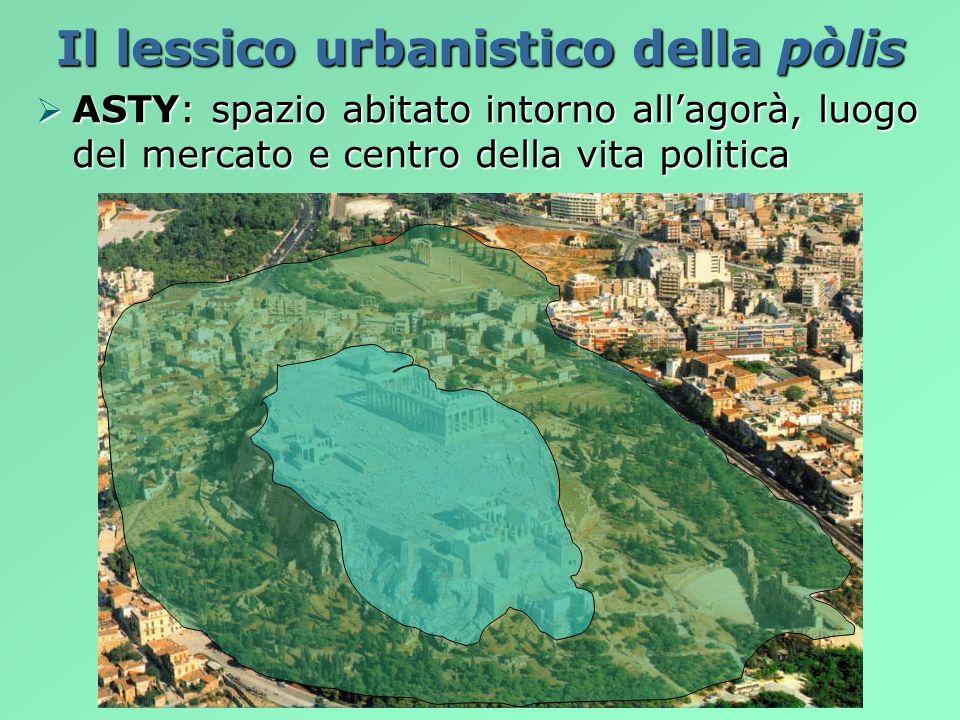Il lessico urbanistico della pòlis