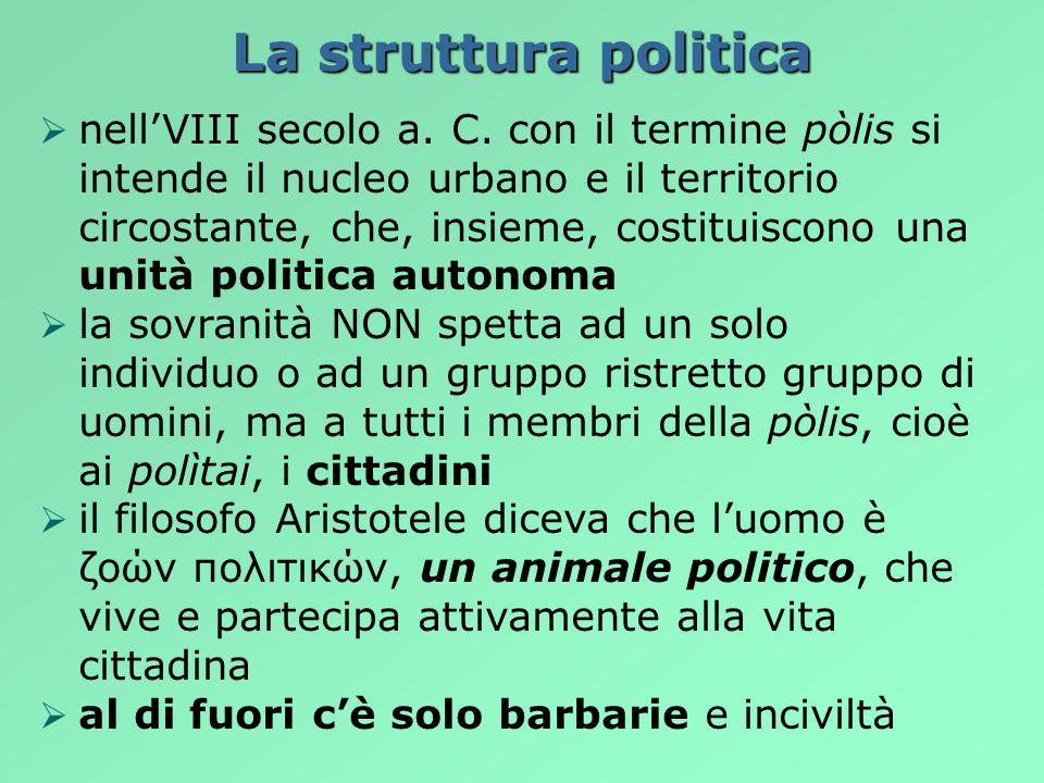 La struttura politica