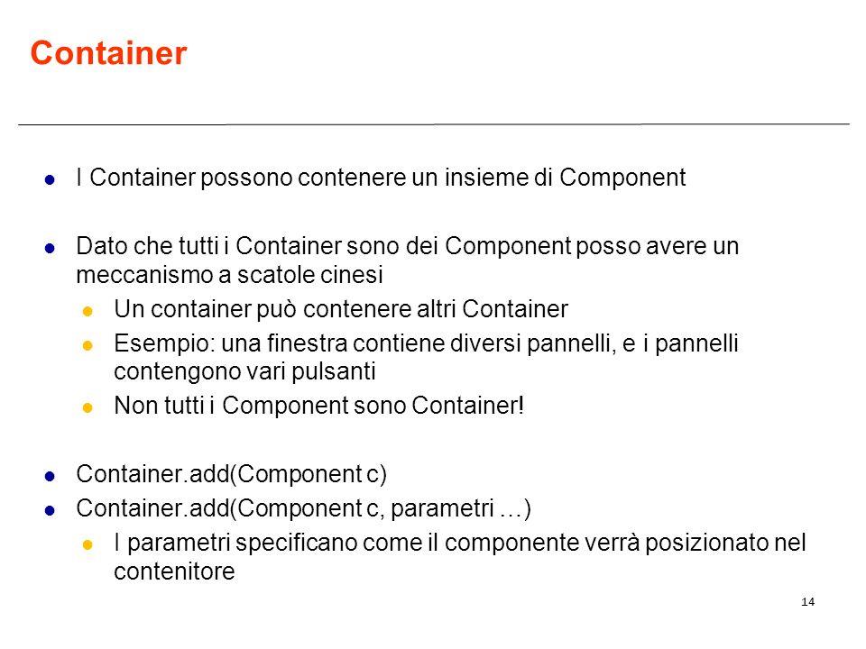Container I Container possono contenere un insieme di Component