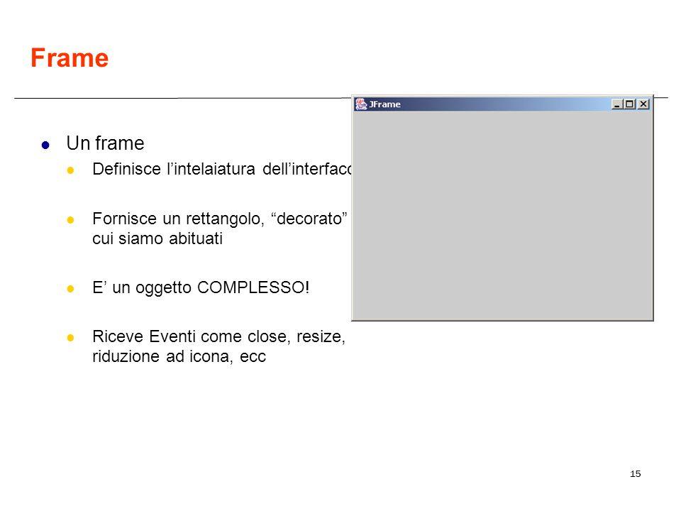 Frame Un frame Definisce l'intelaiatura dell'interfaccia
