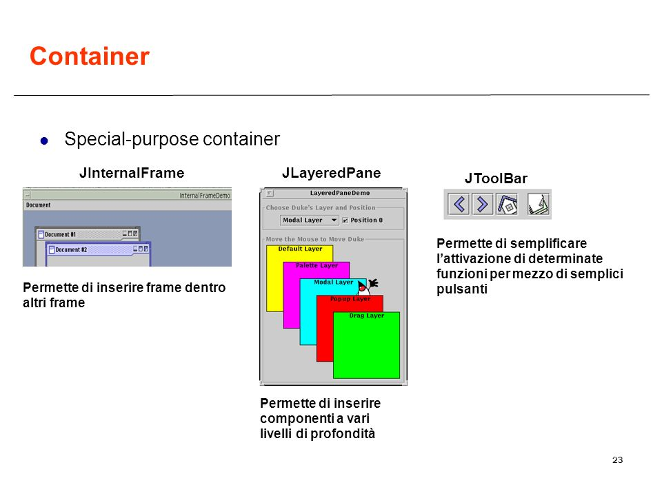 Container Special-purpose container JInternalFrame JLayeredPane