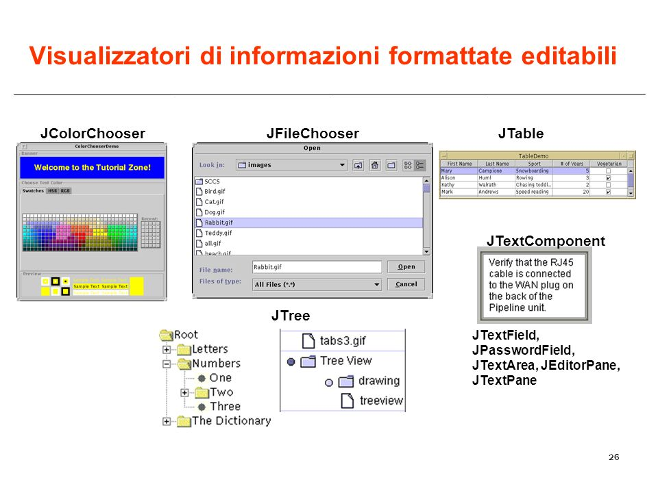 Visualizzatori di informazioni formattate editabili