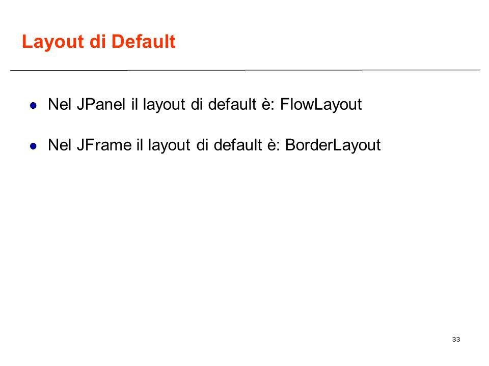 Layout di Default Nel JPanel il layout di default è: FlowLayout
