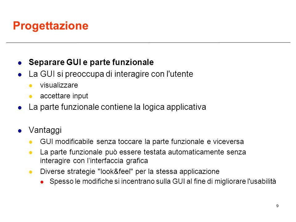 Progettazione Separare GUI e parte funzionale