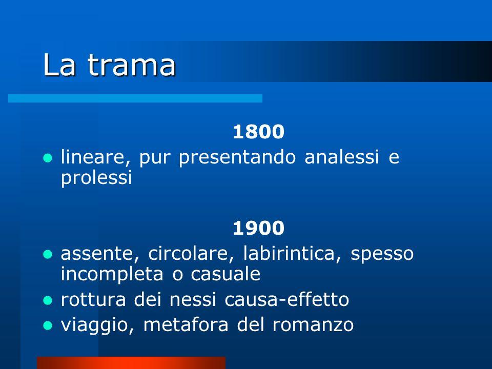 La trama 1800 lineare, pur presentando analessi e prolessi 1900