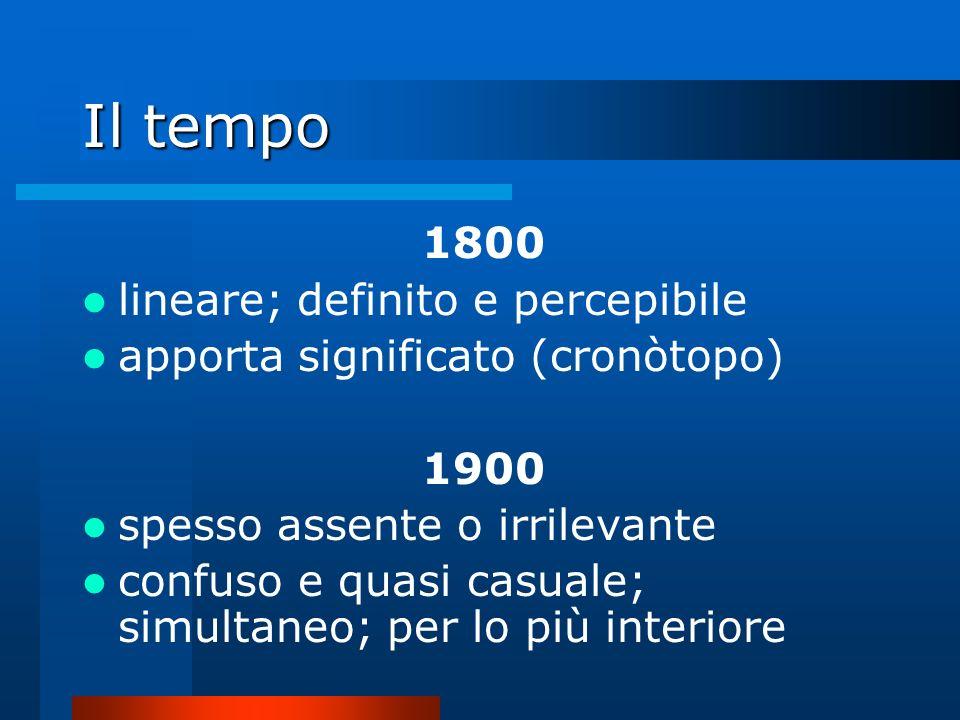 Il tempo 1800 lineare; definito e percepibile