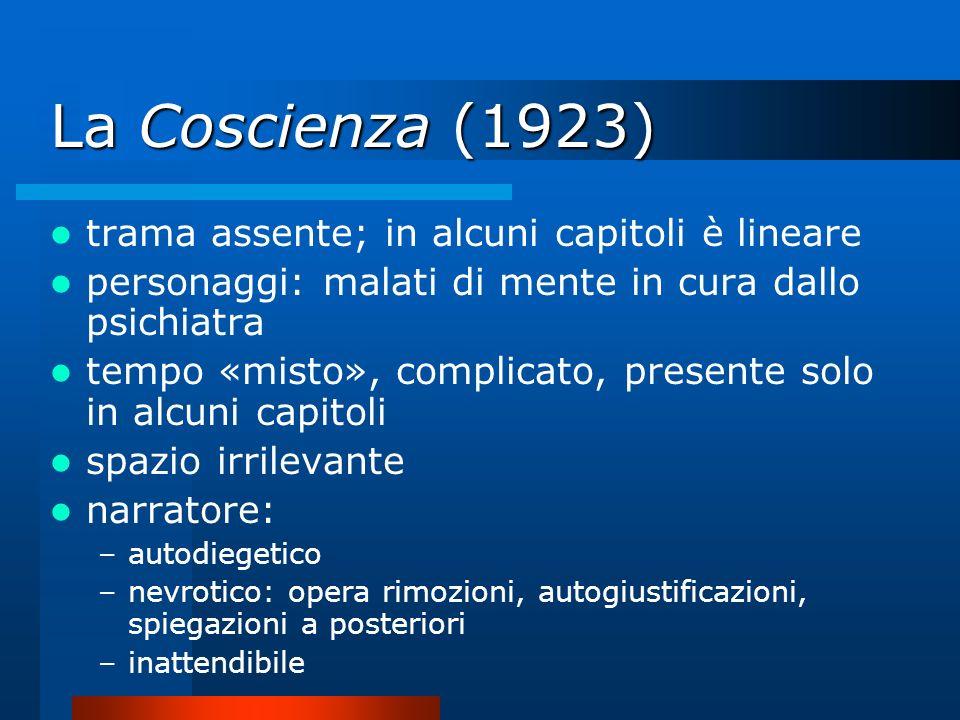 La Coscienza (1923) trama assente; in alcuni capitoli è lineare