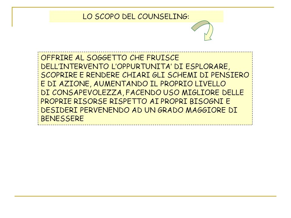 LO SCOPO DEL COUNSELING:
