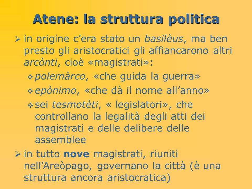 Atene: la struttura politica