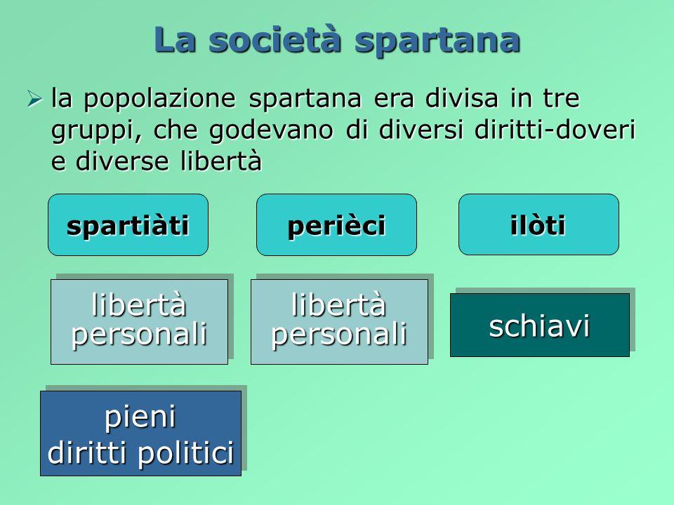 La società spartana libertà personali libertà personali schiavi pieni