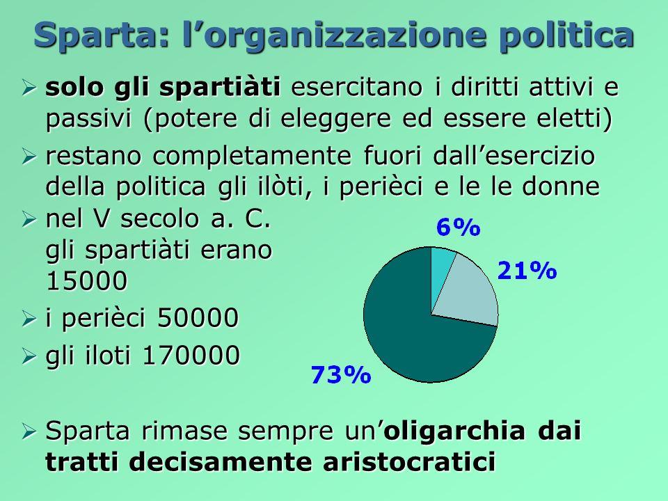 Sparta: l'organizzazione politica