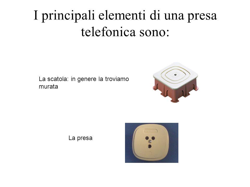 I principali elementi di una presa telefonica sono: