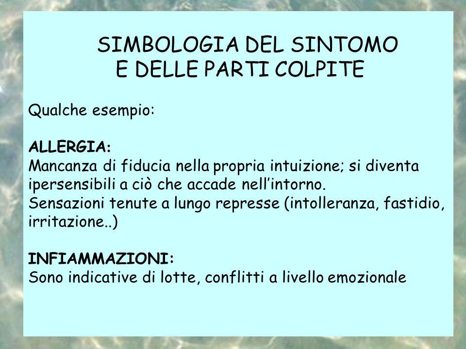 SIMBOLOGIA DEL SINTOMO E DELLE PARTI COLPITE