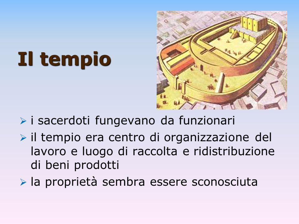 Il tempio i sacerdoti fungevano da funzionari