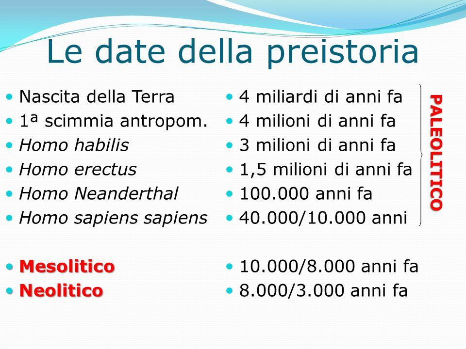 Le date della preistoria