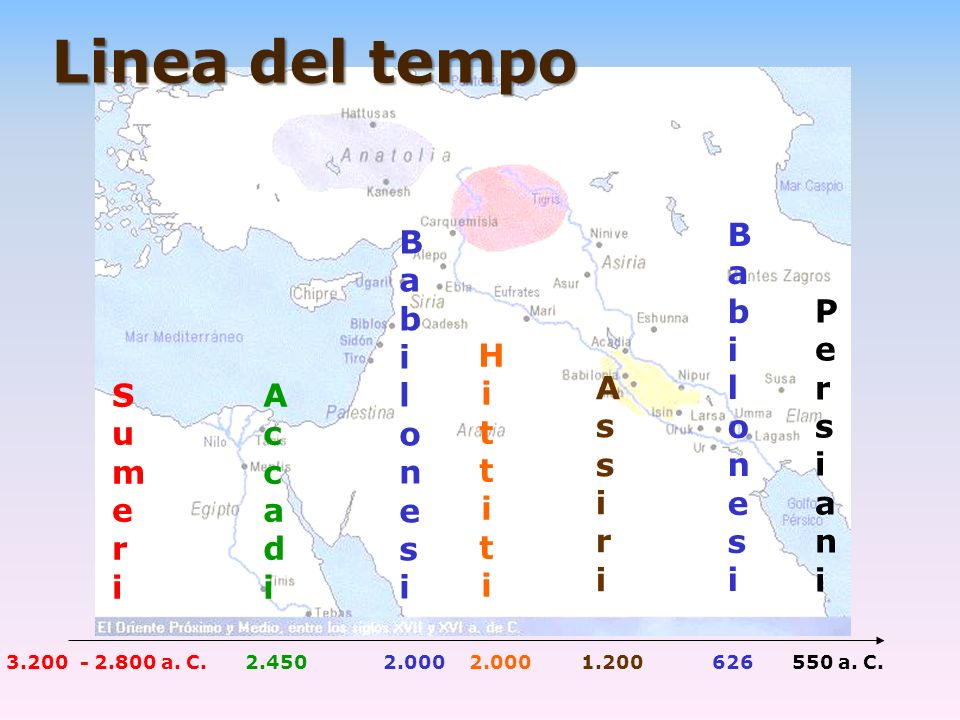 Linea del tempo Babilonesi Babilonesi Persiani Hittiti Assiri Sumeri