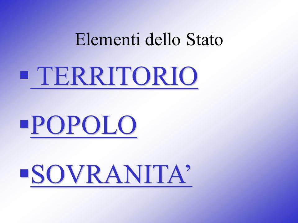 Elementi dello Stato TERRITORIO POPOLO SOVRANITA'