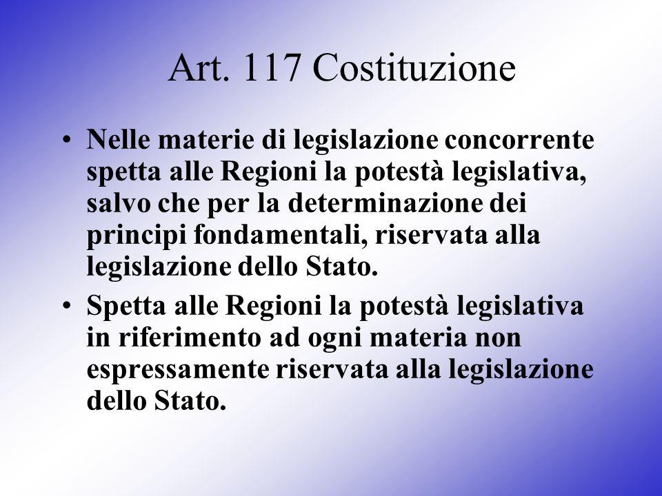Art. 117 Costituzione