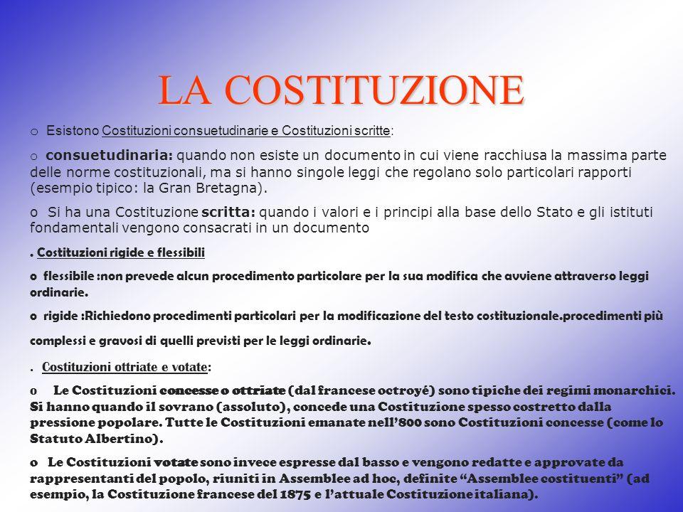 LA COSTITUZIONEo Esistono Costituzioni consuetudinarie e Costituzioni scritte: