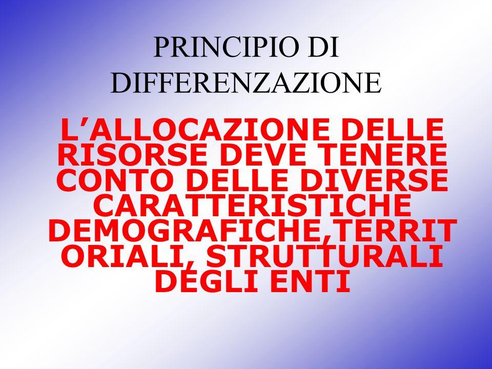 PRINCIPIO DI DIFFERENZAZIONE