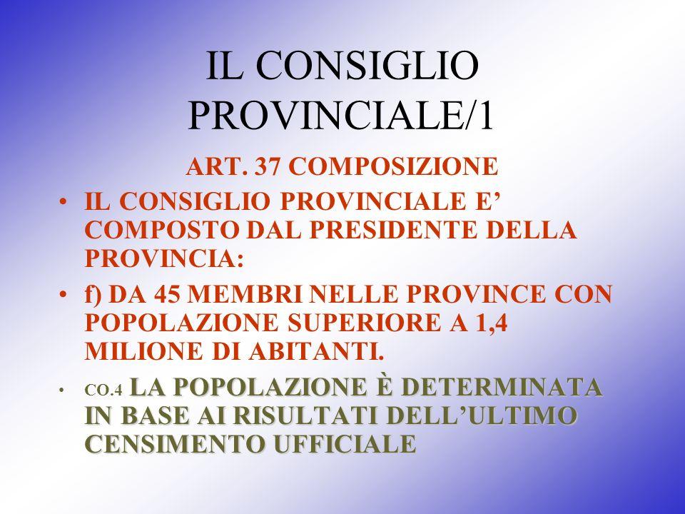 IL CONSIGLIO PROVINCIALE/1
