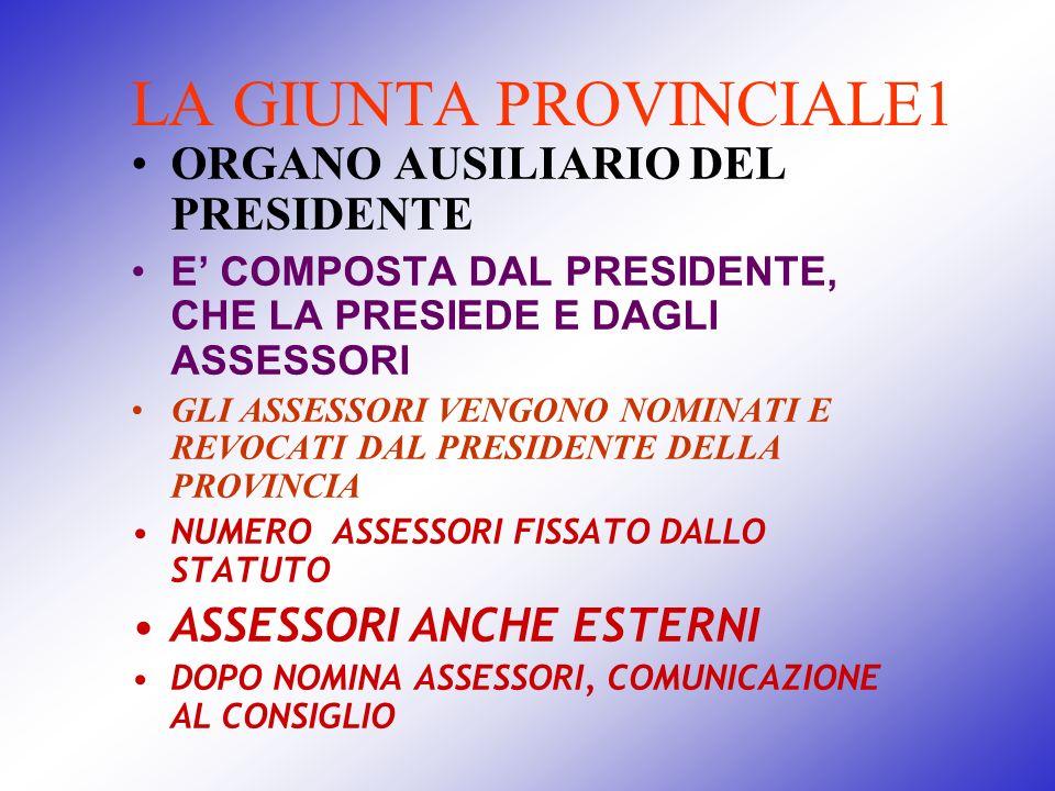 LA GIUNTA PROVINCIALE1 ORGANO AUSILIARIO DEL PRESIDENTE