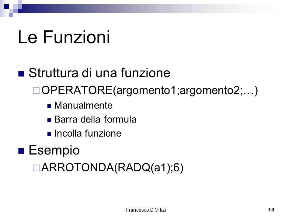 Le Funzioni Struttura di una funzione Esempio