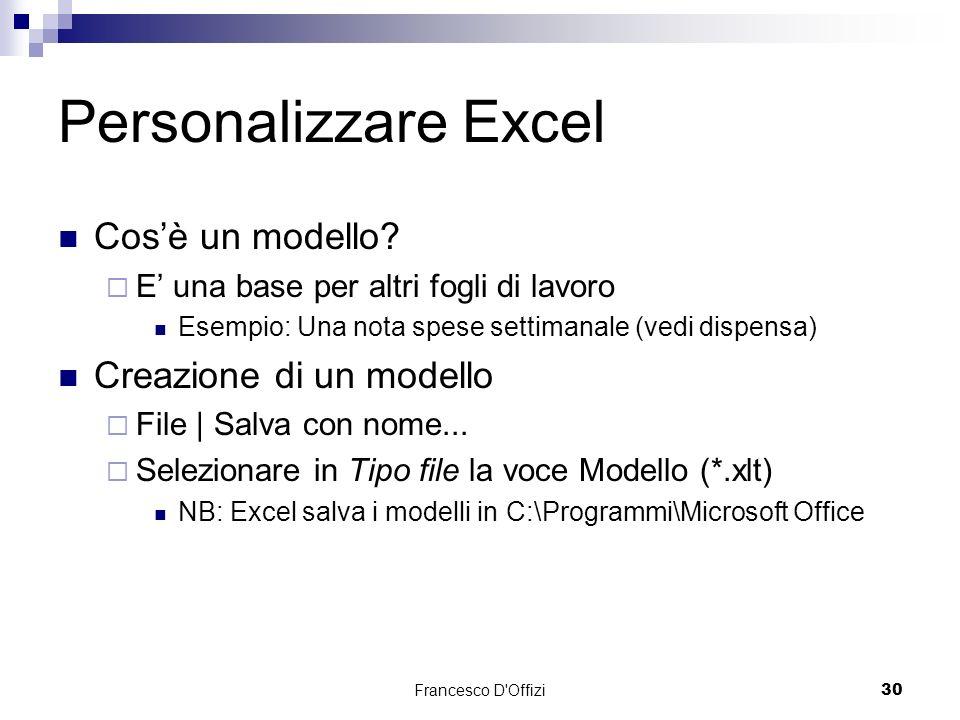 Personalizzare Excel Cos'è un modello Creazione di un modello