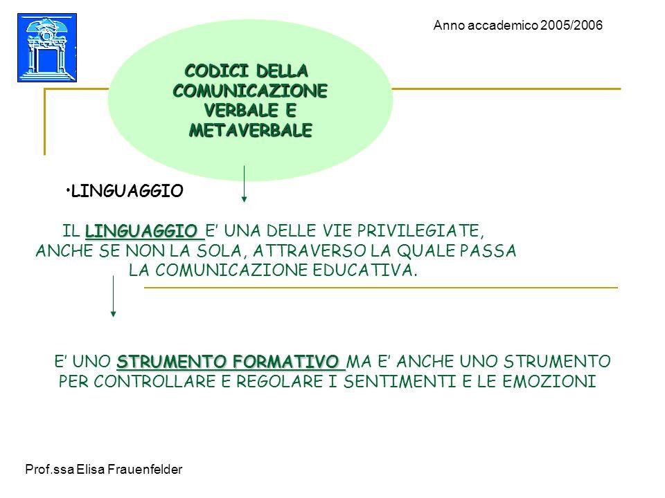 CODICI DELLA COMUNICAZIONE VERBALE E METAVERBALE