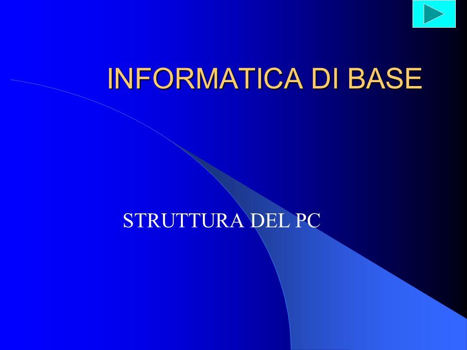 INFORMATICA DI BASE STRUTTURA DEL PC