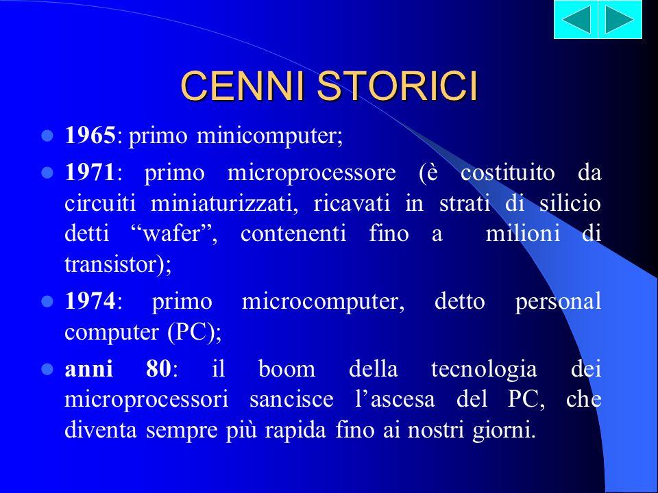 CENNI STORICI 1965: primo minicomputer;