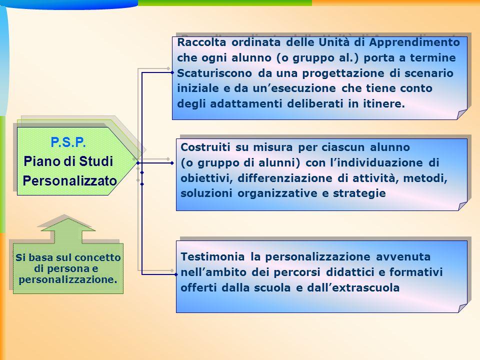 P.S.P. Piano di Studi Personalizzato