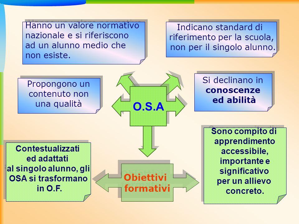 O.S.A Obiettivi formativi Hanno un valore normativo