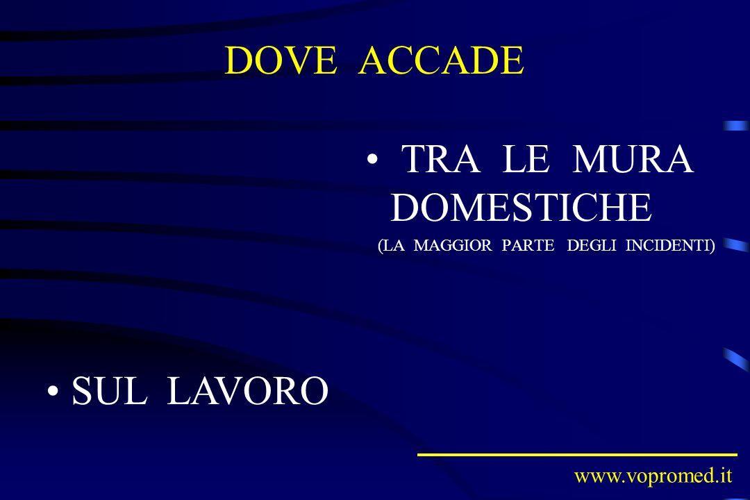 DOVE ACCADE TRA LE MURA DOMESTICHE SUL LAVORO www.vopromed.it
