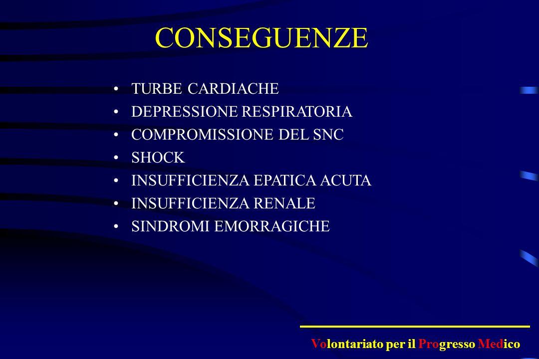 CONSEGUENZE TURBE CARDIACHE DEPRESSIONE RESPIRATORIA