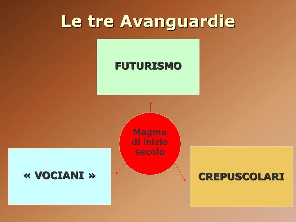 Le tre Avanguardie FUTURISMO « VOCIANI » CREPUSCOLARI Magma