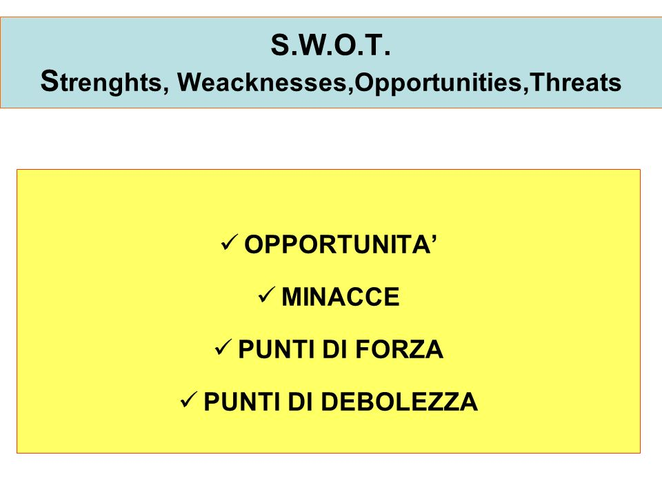S.W.O.T. Strenghts, Weacknesses,Opportunities,Threats
